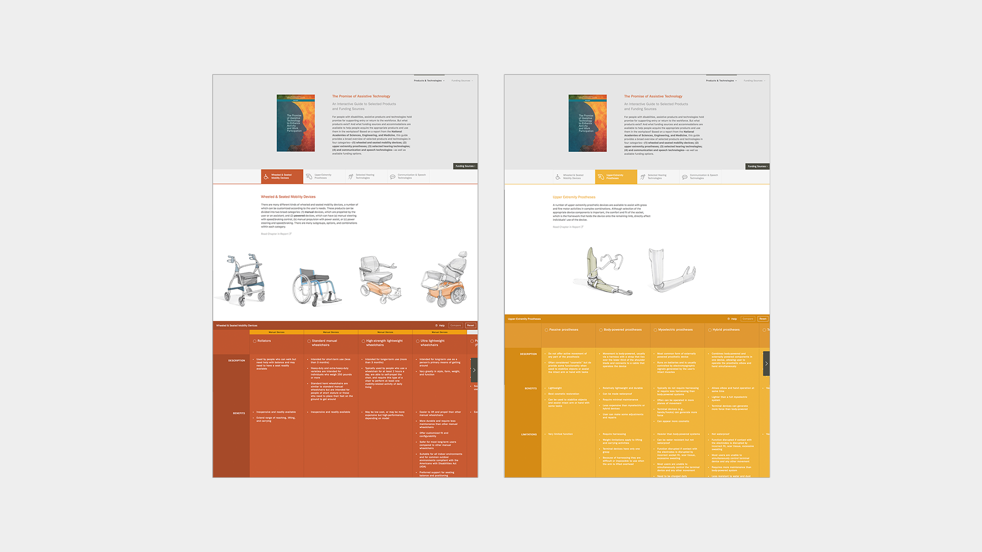 Case Study Assistive Devices Wireframes 2
